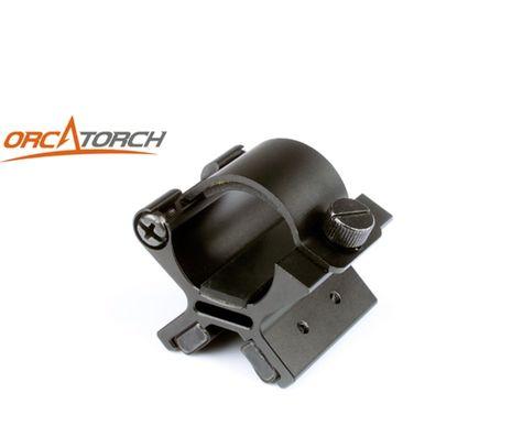 Magnetická montáž pre svietidlo na hlaveň MX25